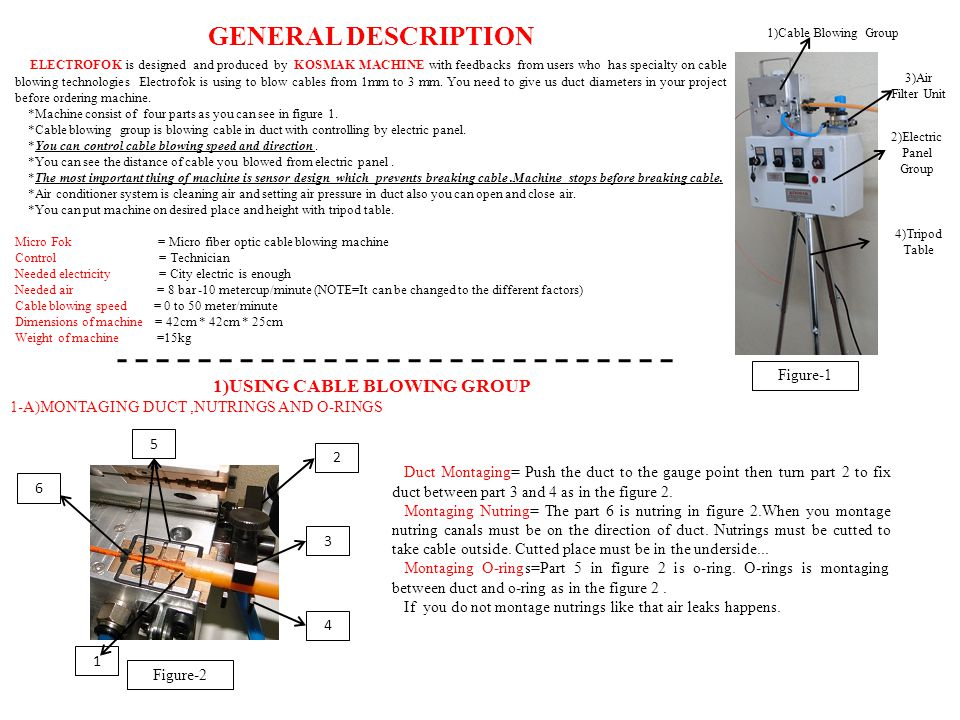 GENERAL DESCRIPTION ELECTROFOK is designed and produced by KOSMAK MACHINE with feedbacks from users who has specialty on cable blowing technologies Electrofok is using to blow cables from 1mm to 3 mm.