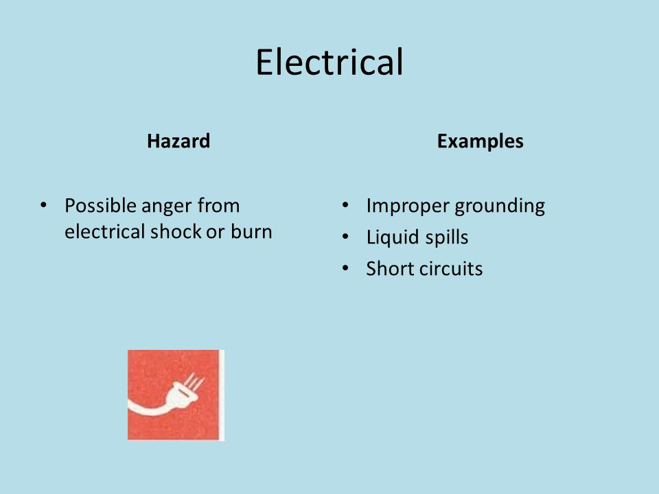 Electrical Hazard Possible anger from electrical shock or burn Examples Improper grounding Liquid spills Short circuits