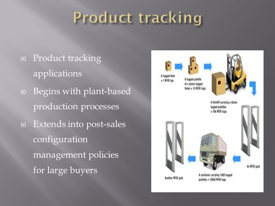  Product tracking applications  Begins with plant-based production processes  Extends into post-sales configuration management policies for large buyers