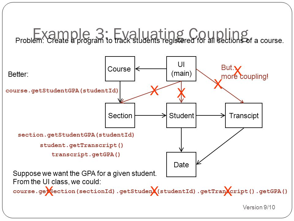 Example 3: Evaluating Coupling Version 9/10 18 UI (main) Course SectionStudent Date course.getSection(sectionId).getStudent(studentId).getTranscript()