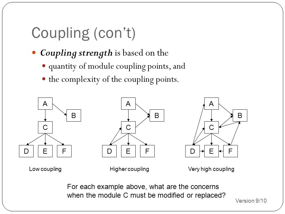 Coupling (con't) Version 9/10 3 Coupling strength is based on the quantity of module coupling points, and the complexity of the coupling points. A C E