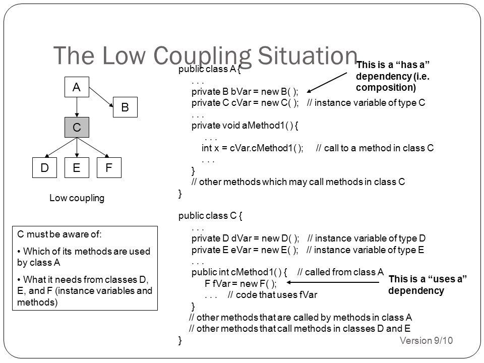 The Low Coupling Situation Version 9/10 4 A C E B DF Low coupling public class A {... private B bVar = new B( ); private C cVar = new C( ); // instanc