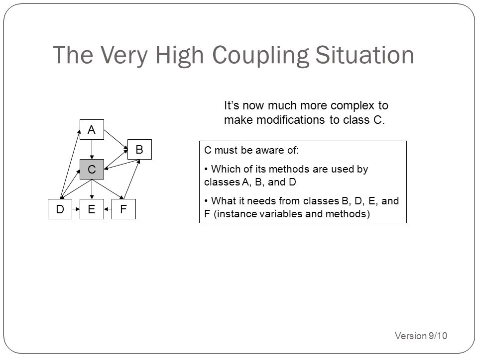 Example 2: Evaluating Coupling Version 9/10 16 public int anotherMethod( ) {...
