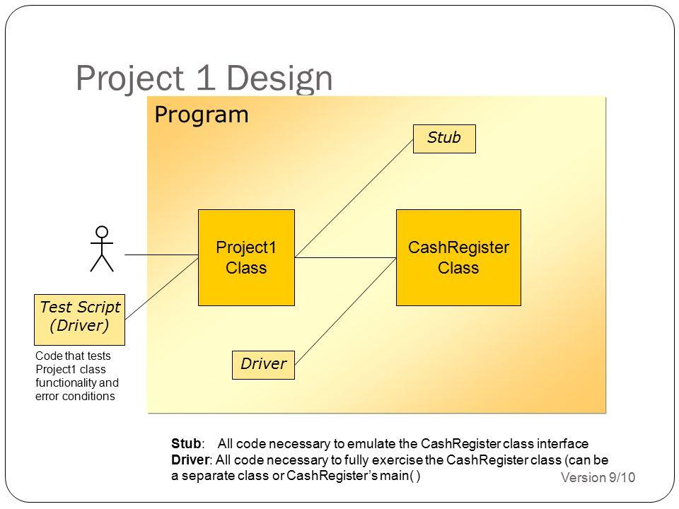 Project 1 Design Version 9/10 8 Program Project1 Class CashRegister Class Driver Stub Stub: All code necessary to emulate the CashRegister class inter