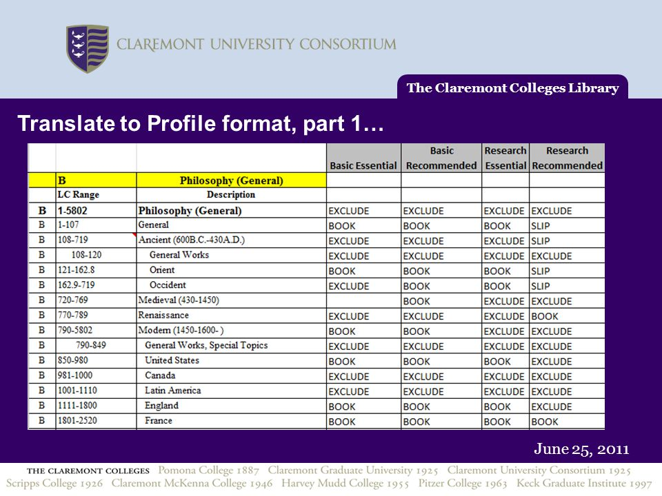 June 25, 2011 The Claremont Colleges Library Translate to Profile format, part 1…