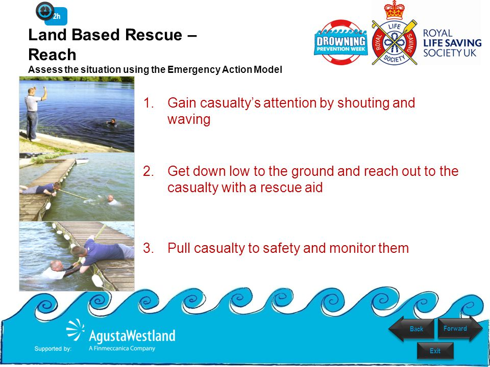 Land Based Rescue – Reach Assess the situation using the Emergency Action Model 1.Gain casualty's attention by shouting and waving 2.Get down low to the ground and reach out to the casualty with a rescue aid 3.Pull casualty to safety and monitor them 2h Back Exit Forward