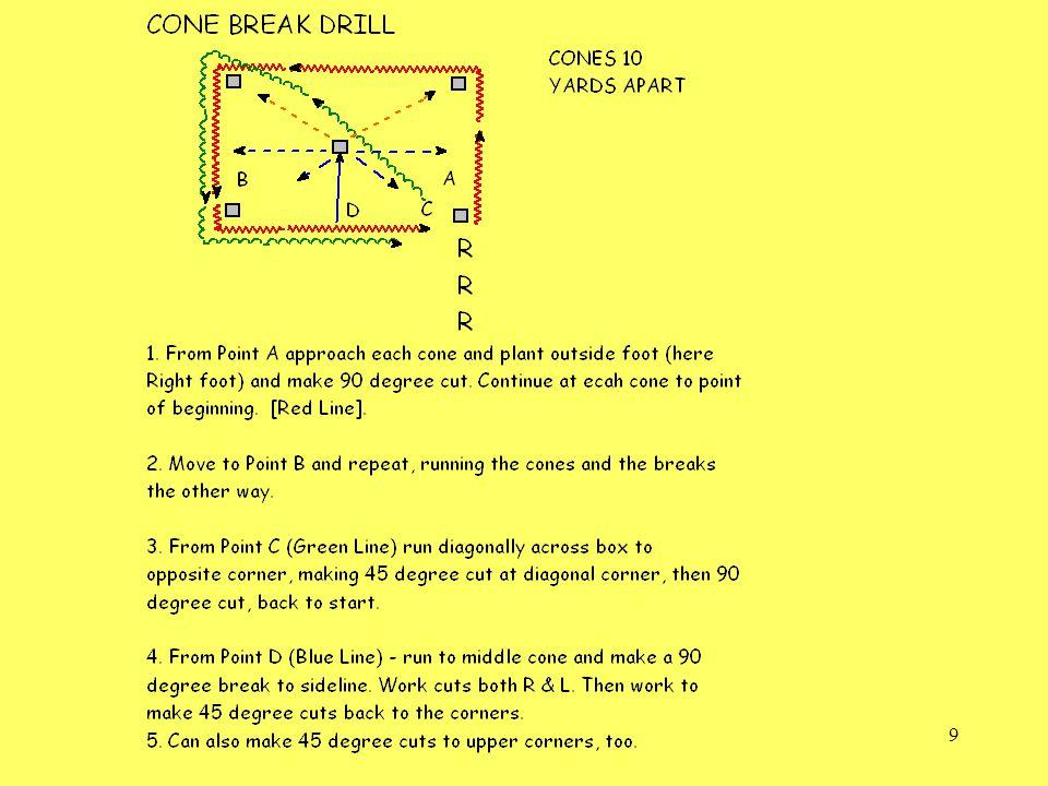 10 http://www.chucknduck.com/ 10 Key Points for QB Mechanics Catching the Football Ron Jenkins Quarterbacks Coach El Camino College (CA) TWO RELATED ARTICLES