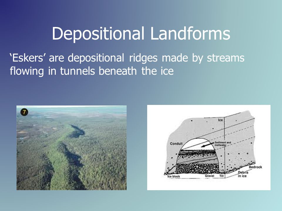 Depositional Landforms 'Eskers' are depositional ridges made by streams flowing in tunnels beneath the ice