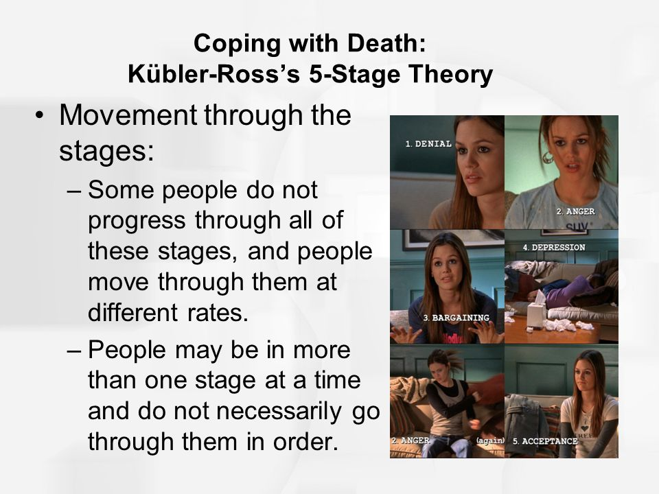 Coping with Death: Kübler-Ross's 5-Stage Theory Movement through the stages: –Some people do not progress through all of these stages, and people move through them at different rates.