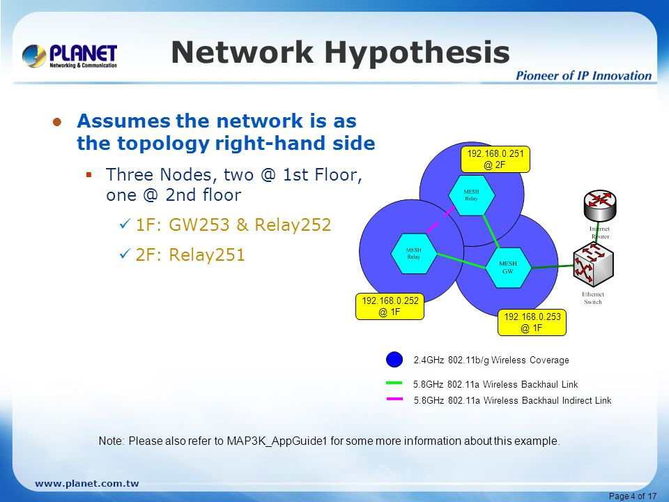 www.planet.com.tw Page 4 of 17 Network Hypothesis Assumes the network is as the topology right-hand side  Three Nodes, two @ 1st Floor, one @ 2nd floor 1F: GW253 & Relay252 2F: Relay251 192.168.0.251 @ 2F 192.168.0.252 @ 1F 192.168.0.253 @ 1F 2.4GHz 802.11b/g Wireless Coverage 5.8GHz 802.11a Wireless Backhaul Link 5.8GHz 802.11a Wireless Backhaul Indirect Link Note: Please also refer to MAP3K_AppGuide1 for some more information about this example.