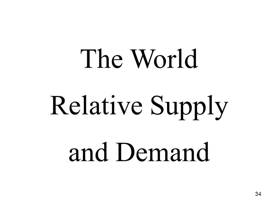 34 The World Relative Supply and Demand