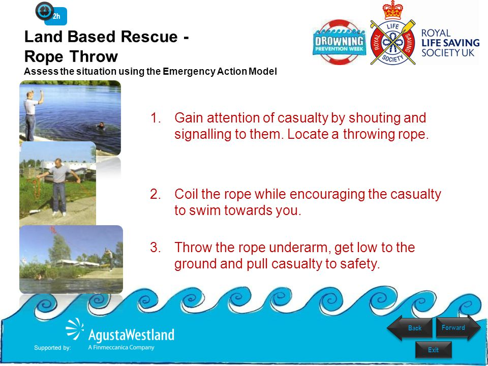 Land Based Rescue - Rope Throw Assess the situation using the Emergency Action Model 1.Gain attention of casualty by shouting and signalling to them.