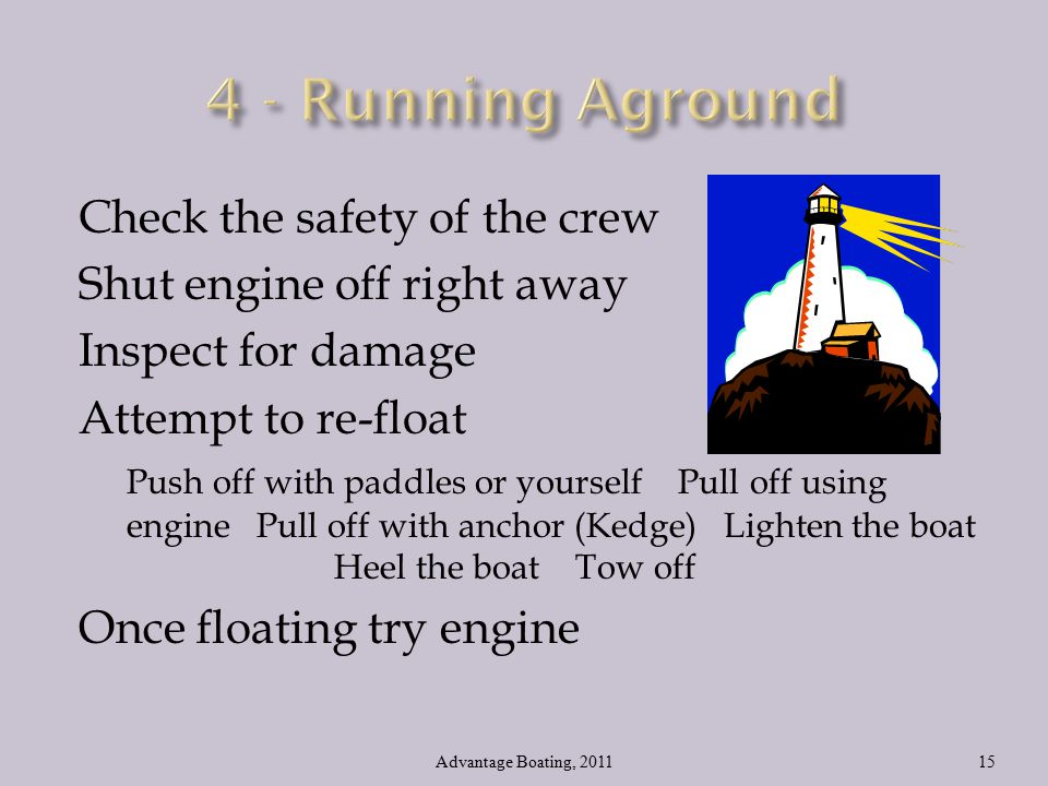 Check the safety of the crew Shut engine off right away Inspect for damage Attempt to re-float Push off with paddles or yourself Pull off using engine Pull off with anchor (Kedge) Lighten the boat Heel the boat Tow off Once floating try engine Advantage Boating, 201115