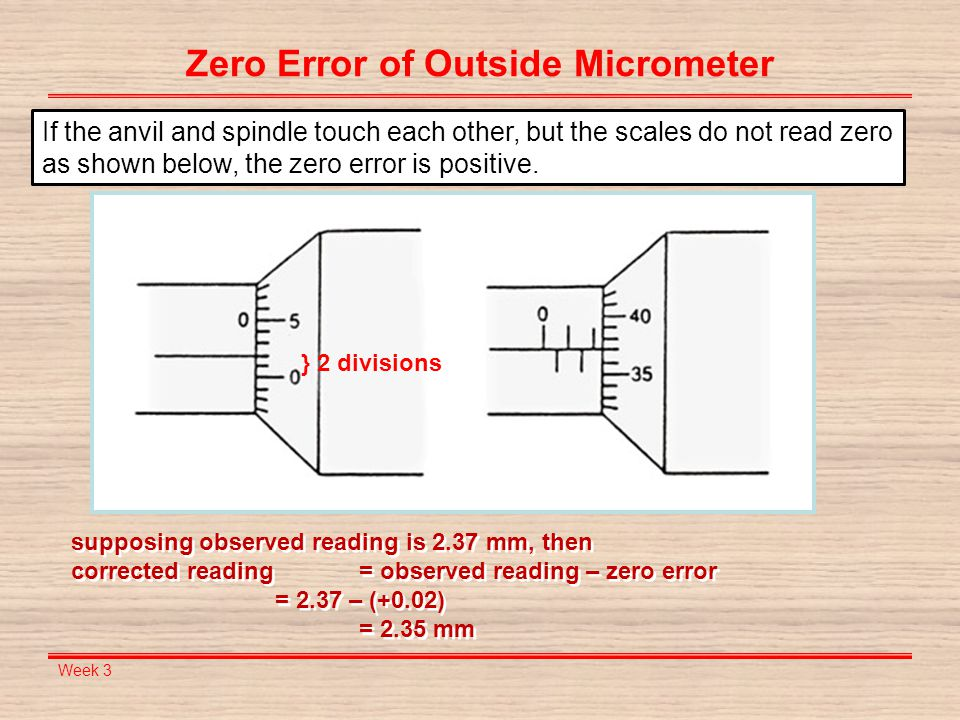 Week 3 Zero Error of Outside Micrometer If the anvil and spindle touch each other, but the scales do not read zero as shown below, the zero error is p