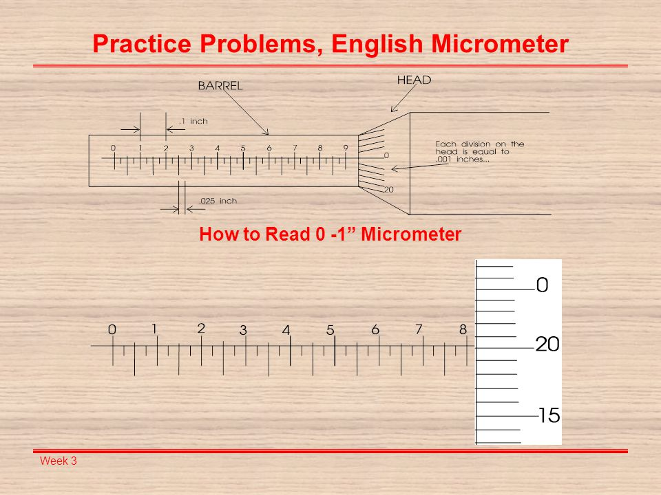 "Week 3 Practice Problems, English Micrometer How to Read 0 -1"" Micrometer"