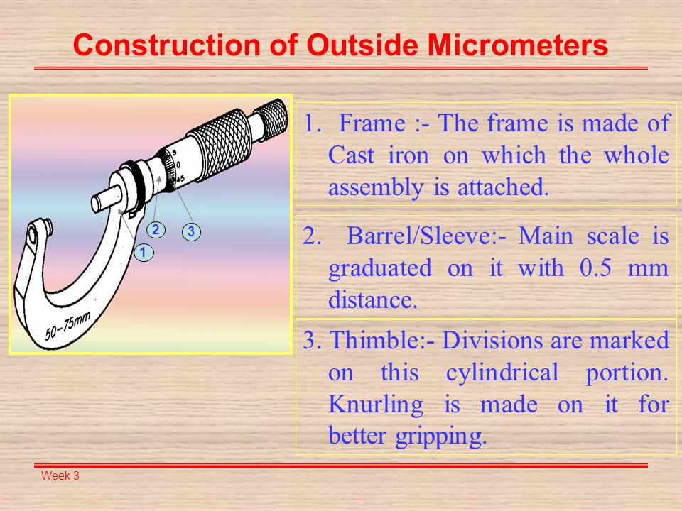Week 3 Construction of Outside Micrometers 4 4.