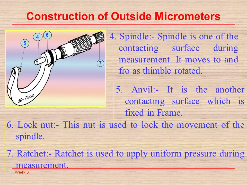 Week 3 Construction of Outside Micrometers anvilspindlesleevethimbleratchet frame