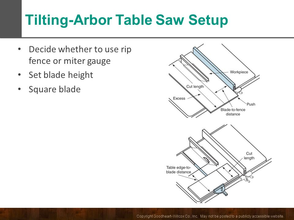 Copyright Goodheart-Willcox Co., Inc. May not be posted to a publicly accessible website. Tilting-Arbor Table Saw Setup Decide whether to use rip fenc