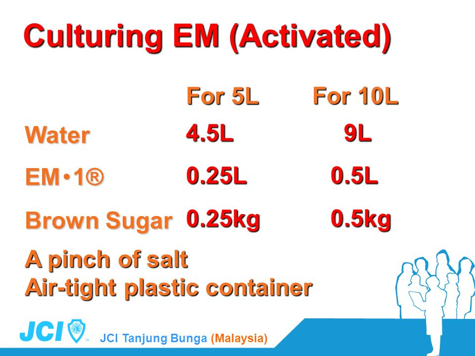 JCI Tanjung Bunga (Malaysia) Culturing EM (Activated) Water EM ・ 1® Brown Sugar For 5L 4.5L 4.5L 0.25L 0.25L 0.25kg 0.25kg For 10L 9L 9L 0.5L 0.5L 0.5kg 0.5kg A pinch of salt Air-tight plastic container