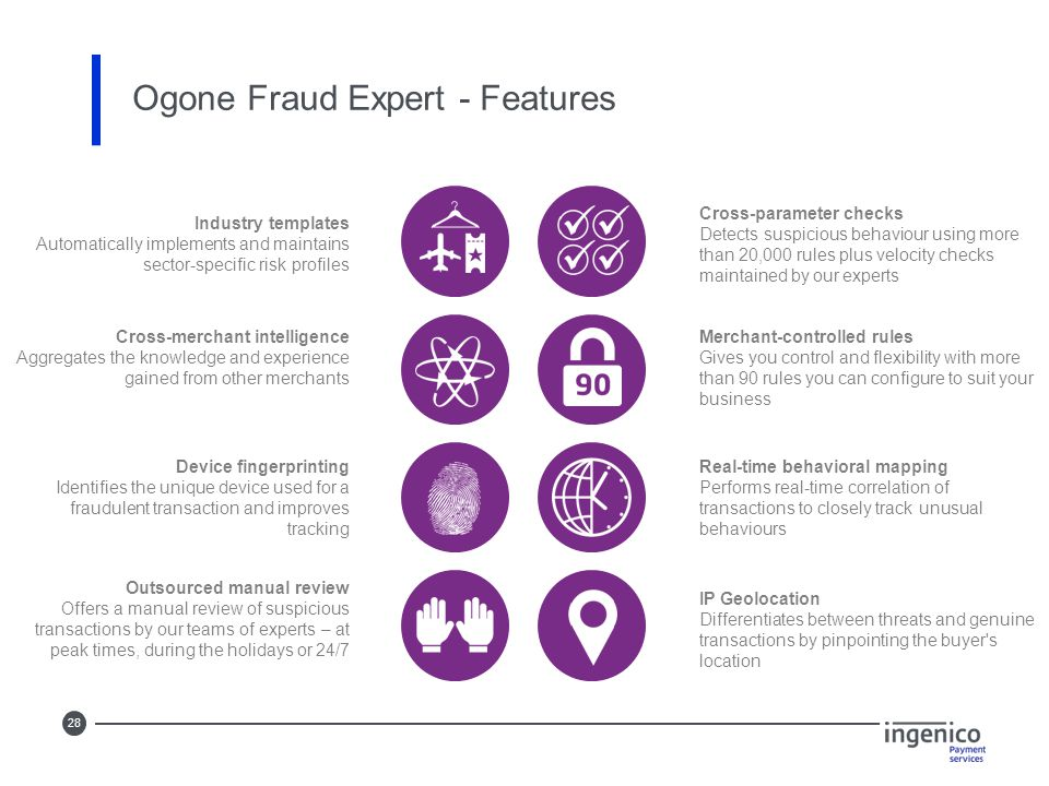28 Ogone Fraud Expert - Features Industry templates Automatically implements and maintains sector-specific risk profiles Cross-merchant intelligence A