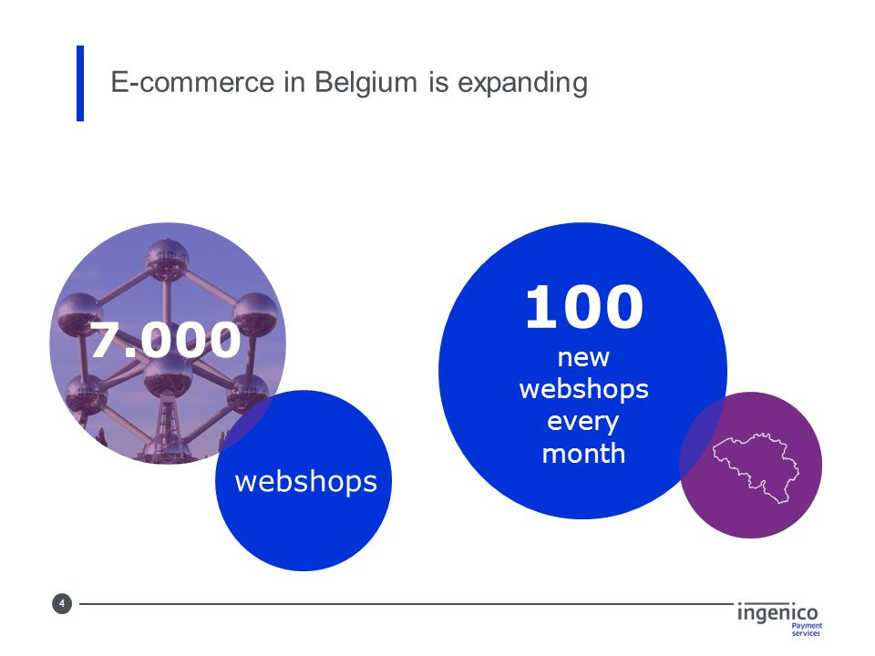 4 7.000 webshops 100 new webshops every month E-commerce in Belgium is expanding