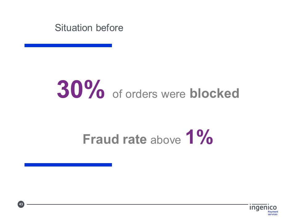 43 Situation before 30% of orders were blocked Fraud rate above 1%