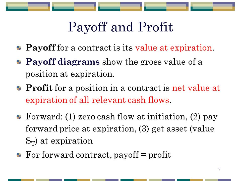 28 A Few Items to Note A call option becomes more profitable when the underlying asset appreciates in value A put option becomes more profitable when the underlying asset depreciates in value Moneyness of option: In-the-money : positive payoff if exercised immediately At-the-money : zero payoff if exercised immediately Out-of-the money : negative payoff if exercised immediately
