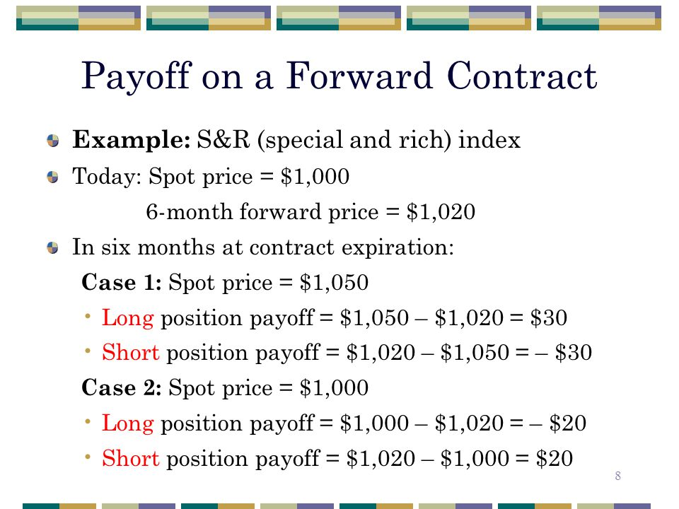 29 Summary on Forward & Option Table: Maximum possible profit and loss at maturity for long and short forwards and purchased and written calls and puts.
