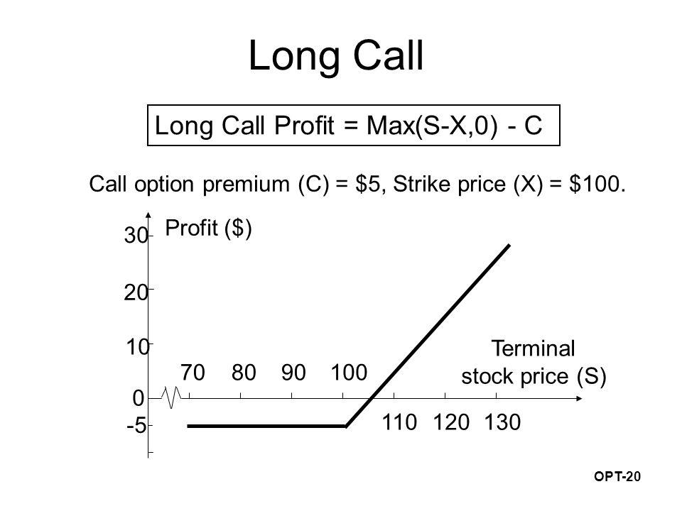 OPT-20 Long Call Call option premium (C) = $5, Strike price (X) = $100.