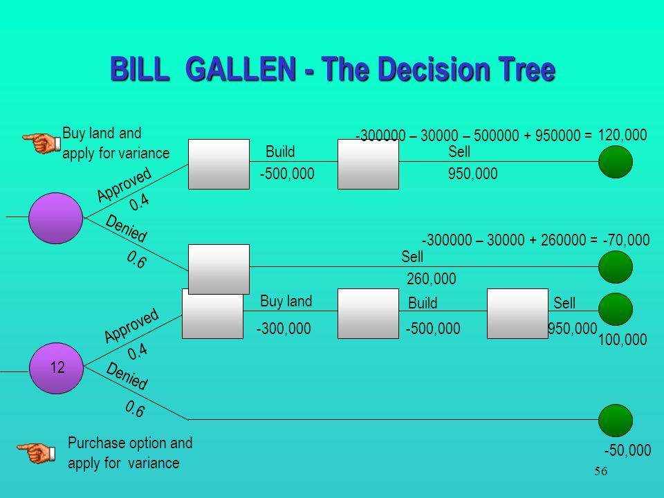 55 BILL GALLEN - The Decision Tree Let us consider the decision to not hire a consultant Do not hire consultant Hire consultant Cost = -5000 Cost = 0
