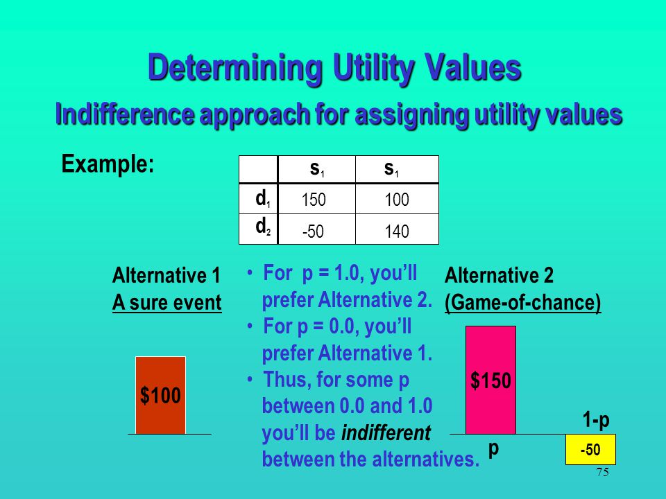 74 R min The answer to this question is the indifference probability for the payoff R ij and is used as the utility values of R ij. Determining Utilit