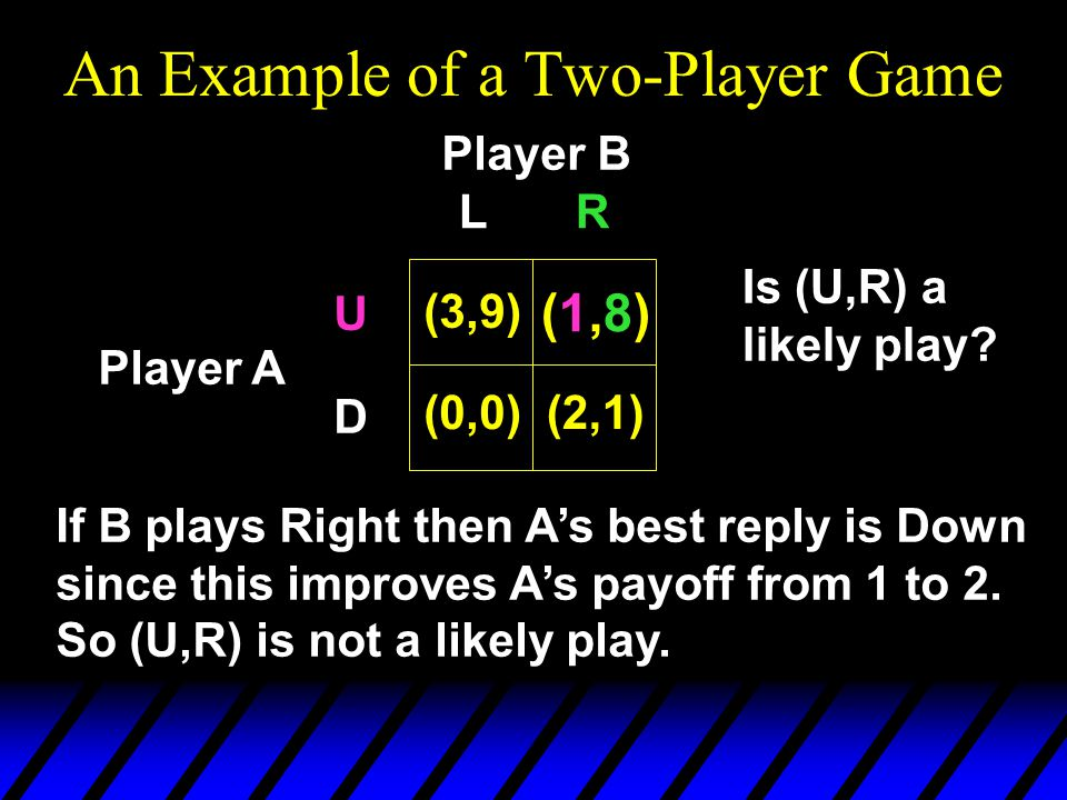 An Example of a Two-Player Game Player B Player A If B plays Right then A's best reply is Down since this improves A's payoff from 1 to 2.
