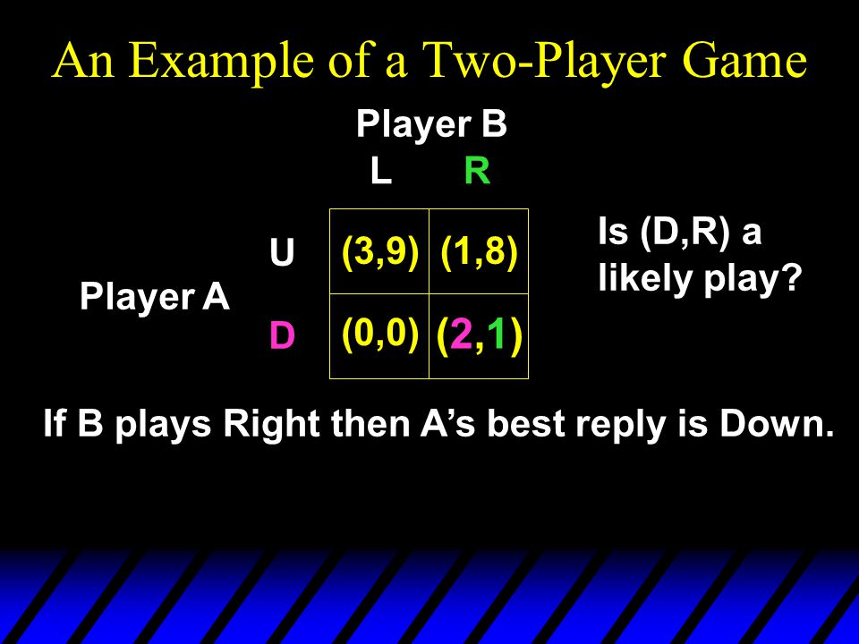 An Example of a Two-Player Game Player B Player A Is (D,R) a likely play.