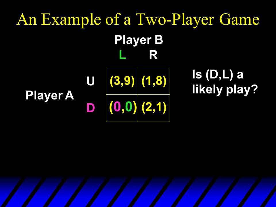 An Example of a Two-Player Game Player B Player A Is (D,L) a likely play.