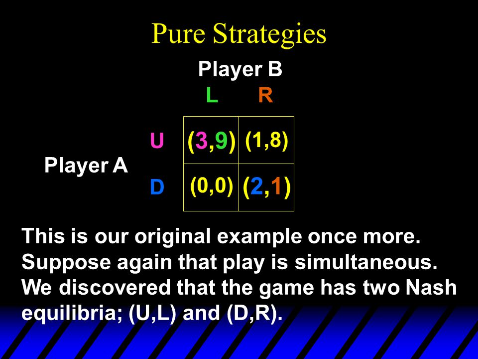 Pure Strategies Player B Player A This is our original example once more.