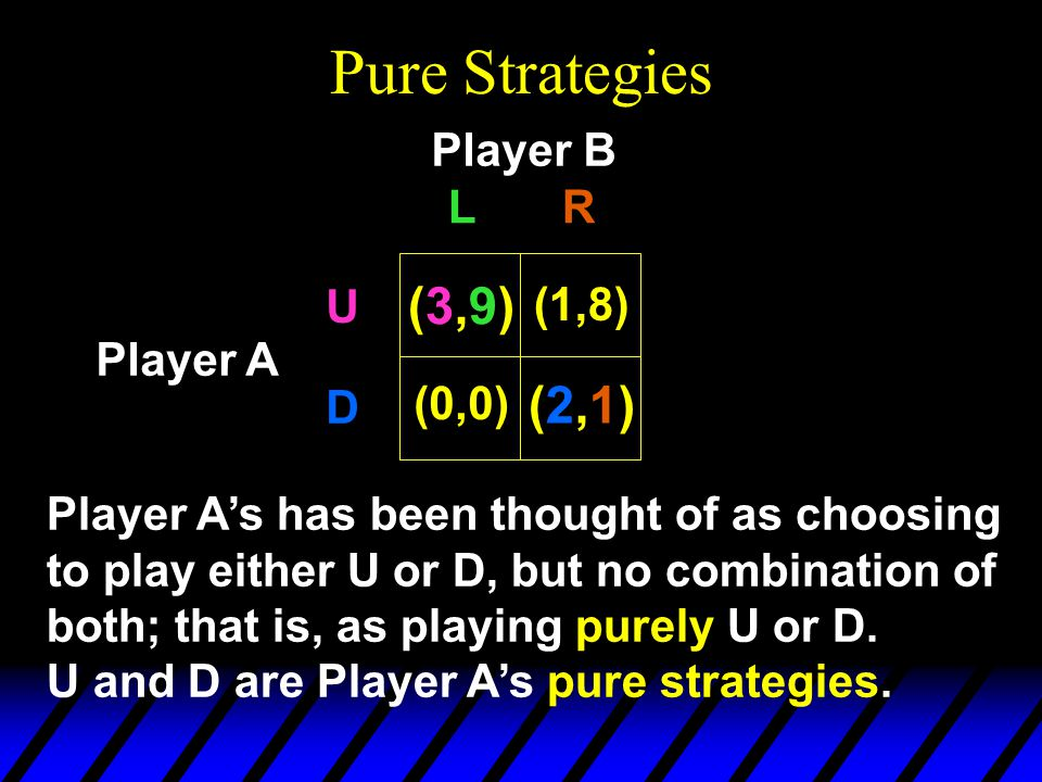 Pure Strategies Player B Player A Player A's has been thought of as choosing to play either U or D, but no combination of both; that is, as playing purely U or D.