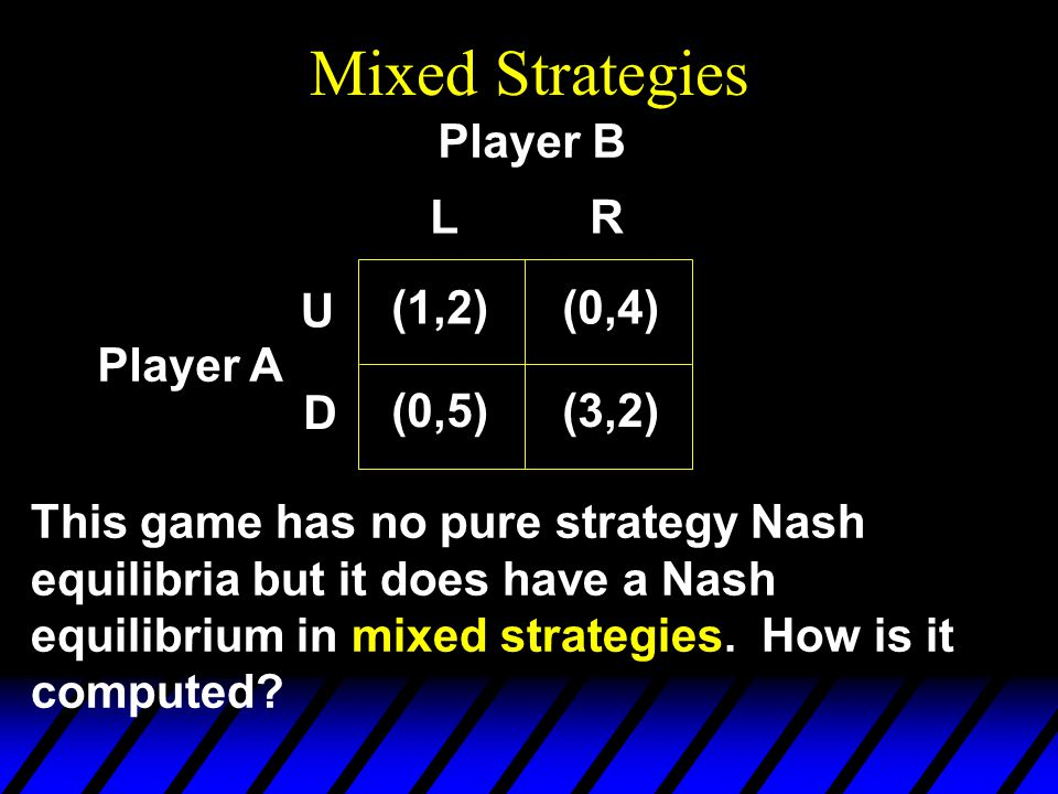 Mixed Strategies Player A This game has no pure strategy Nash equilibria but it does have a Nash equilibrium in mixed strategies.