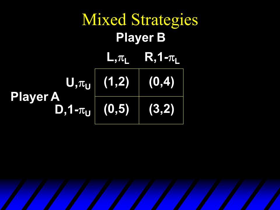 Mixed Strategies Player A (1,2)(0,4) (0,5)(3,2) U,  U D,1-  U L,  L R,1-  L Player B