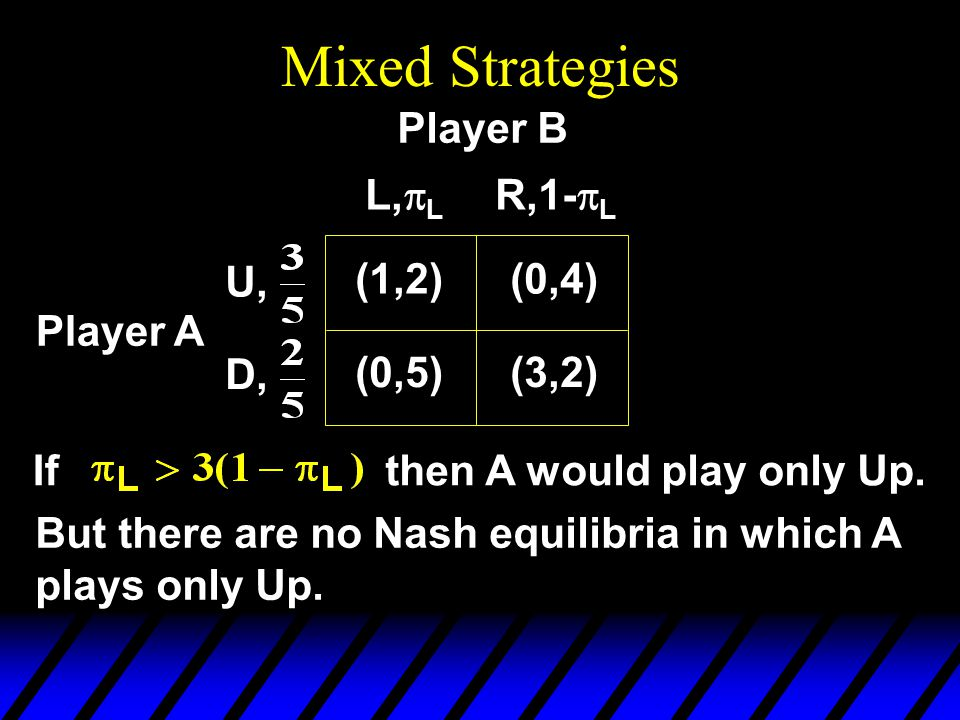 Mixed Strategies Player A Ifthen A would play only Up.