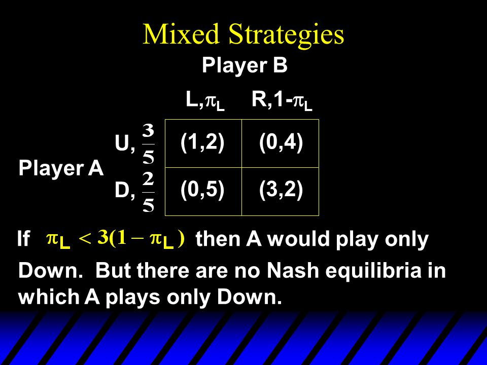 Mixed Strategies Player A If Down. But there are no Nash equilibria in which A plays only Down.