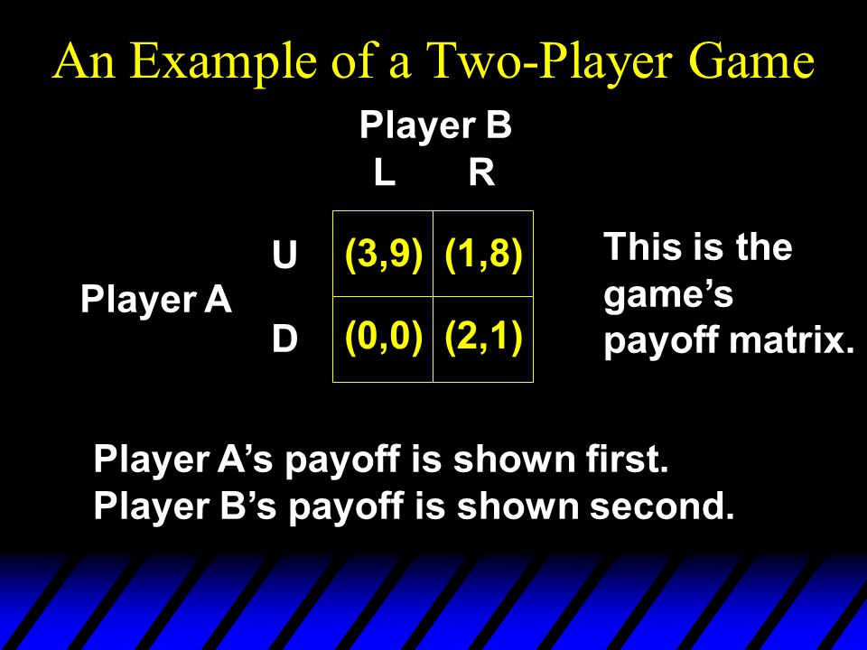 An Example of a Two-Player Game Player B Player A If A plays Down then B's best reply is Right, so (D,L) is not a likely play.