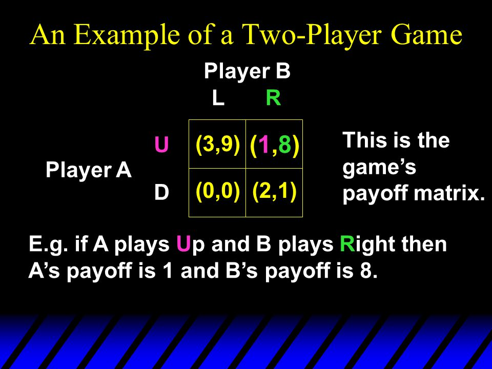 Mixed Strategies Player A If B plays Left her expected payoff is If B plays Right her expected payoff is (1,2)(0,4) (0,5)(3,2) U,  U D,1-  U L,  L R,1-  L Player B