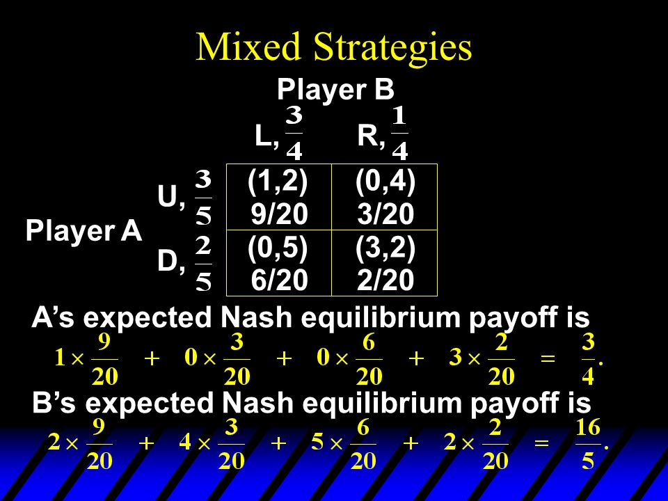 Mixed Strategies Player B Player A A's expected Nash equilibrium payoff is B's expected Nash equilibrium payoff is (0,4) U, D, L,R, (1,2) 9/203/20 (0,5)(3,2) 6/202/20