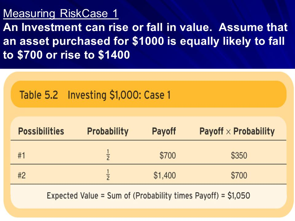 Variance of Payoff  Standard Deviation = Risk Variance of payoff = Expected squared deviation of return from its expected value = Expected squared deviation of return from its expected value =½($1400-$1050) 2 + ½($700-$1050) 2 =½($1400-$1050) 2 + ½($700-$1050) 2 = ½ ($350) 2 + ½ ($350) 2 = 122,500 $ 2 = ½ ($350) 2 + ½ ($350) 2 = 122,500 $ 2 Standard Deviation of Payoff = SQRT(Variance) = (122,500 $ 2 ) 1/2 = $350