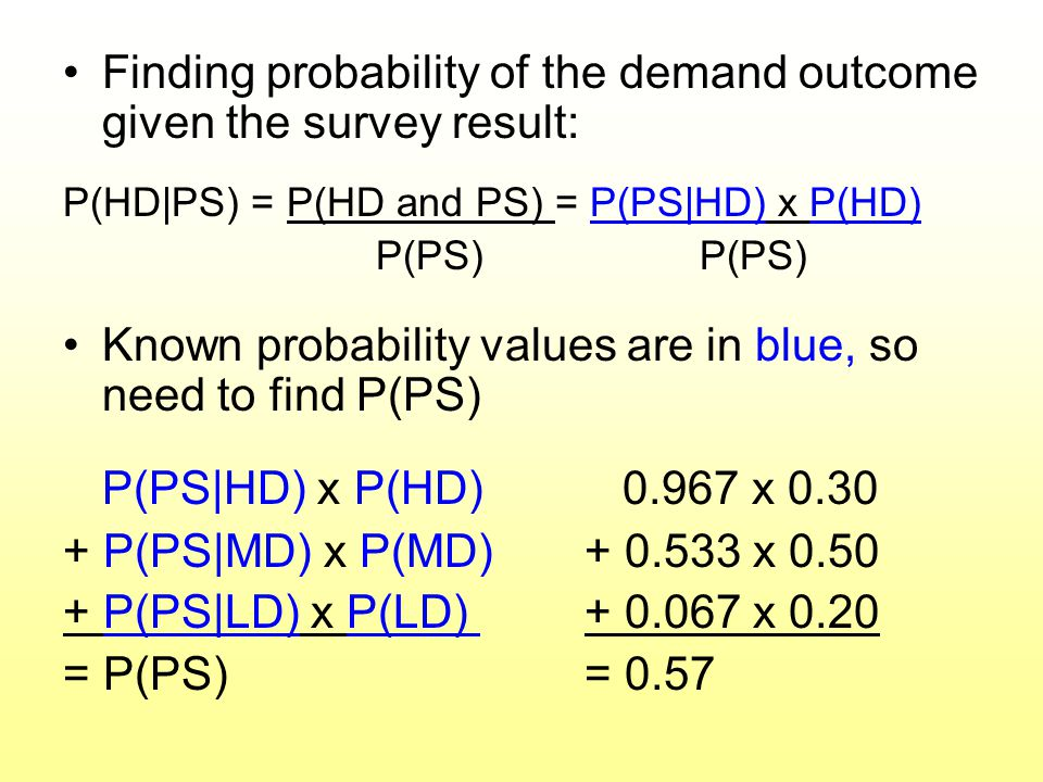 Finding probability of the demand outcome given the survey result: P(HD|PS) = P(HD and PS) = P(PS|HD) x P(HD) P(PS) Known probability values are in bl