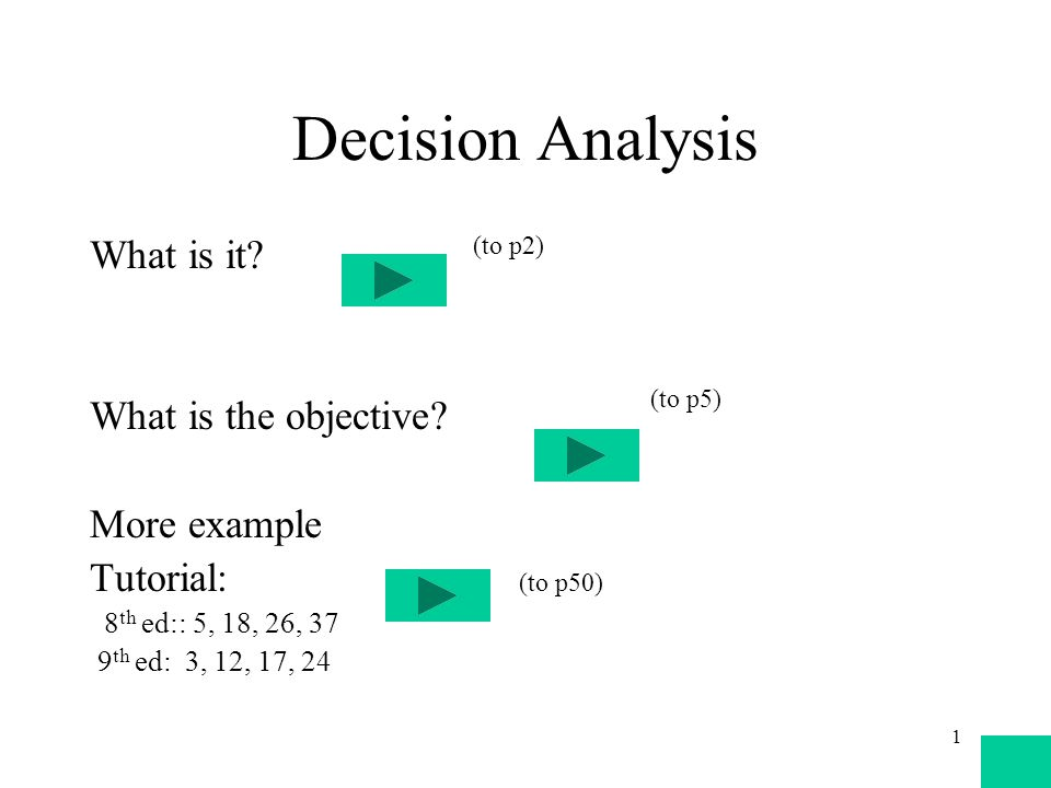 1 Decision Analysis What is it? What is the objective? More example Tutorial: 8 th ed:: 5, 18, 26, 37 9 th ed: 3, 12, 17, 24 (to p2) (to p5) (to p50)