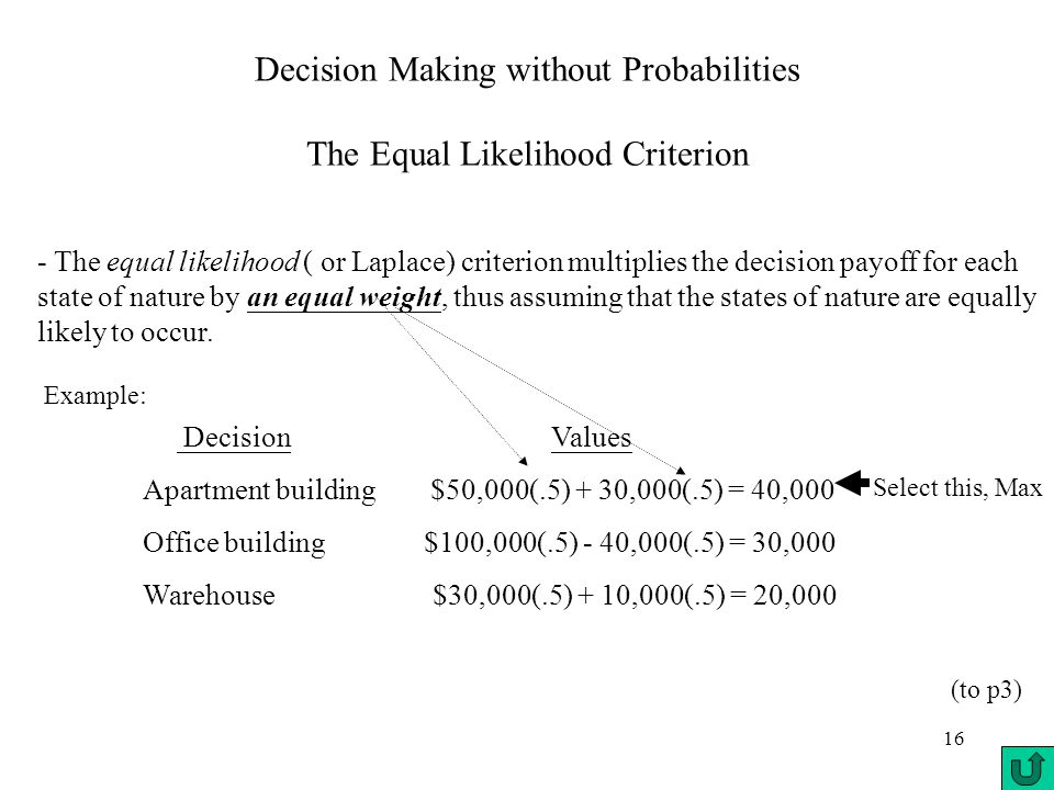 16 Decision Making without Probabilities The Equal Likelihood Criterion - The equal likelihood ( or Laplace) criterion multiplies the decision payoff for each state of nature by an equal weight, thus assuming that the states of nature are equally likely to occur.