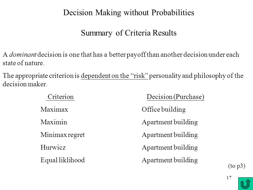 17 Decision Making without Probabilities Summary of Criteria Results A dominant decision is one that has a better payoff than another decision under e