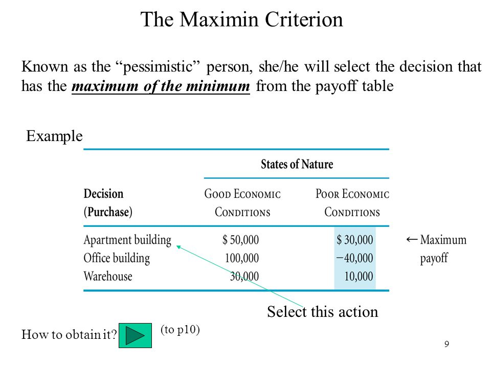 9 The Maximin Criterion Known as the pessimistic person, she/he will select the decision that has the maximum of the minimum from the payoff table How to obtain it.