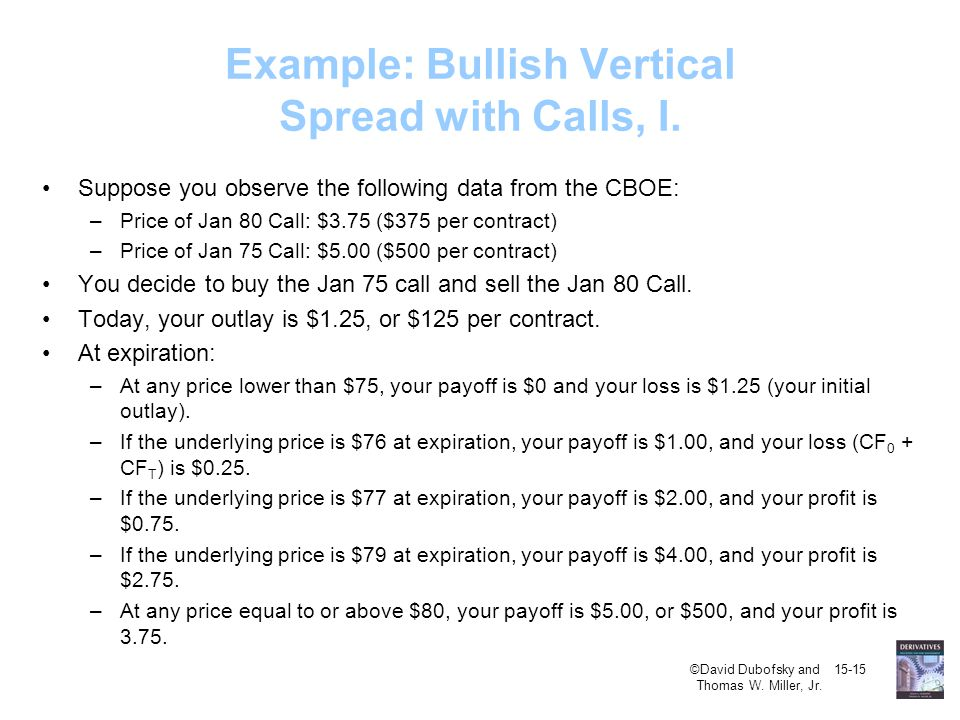 ©David Dubofsky and 15-15 Thomas W. Miller, Jr. Example: Bullish Vertical Spread with Calls, I.